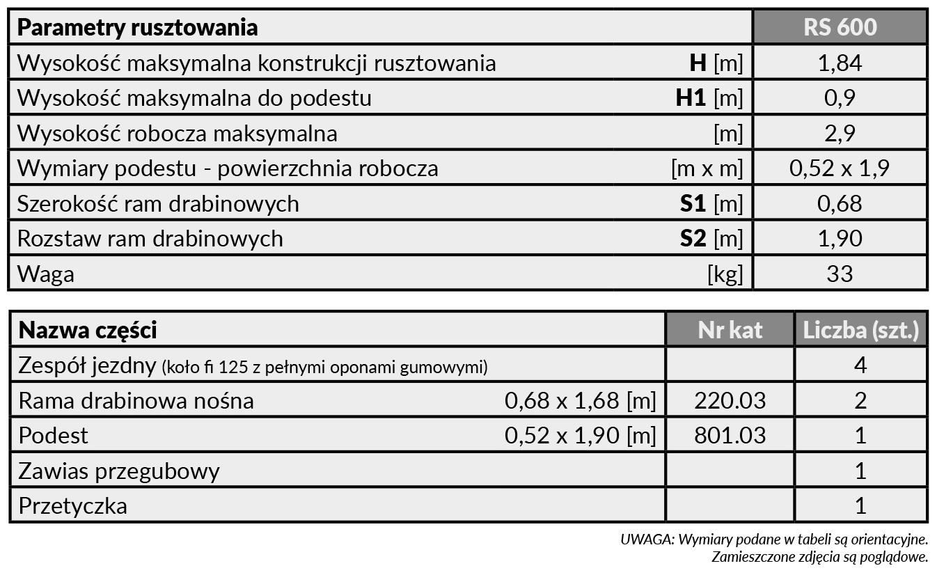 Dane techniczne drabiny drabex rs 600