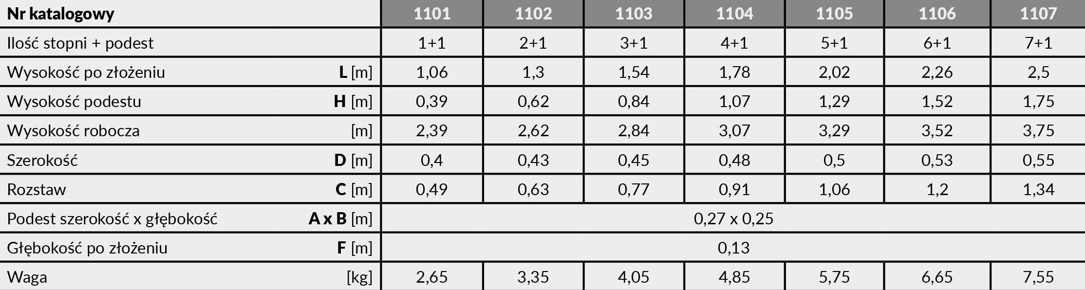 Drabina Drabex tp 1104 4 stopnie 1 podest dane techniczne
